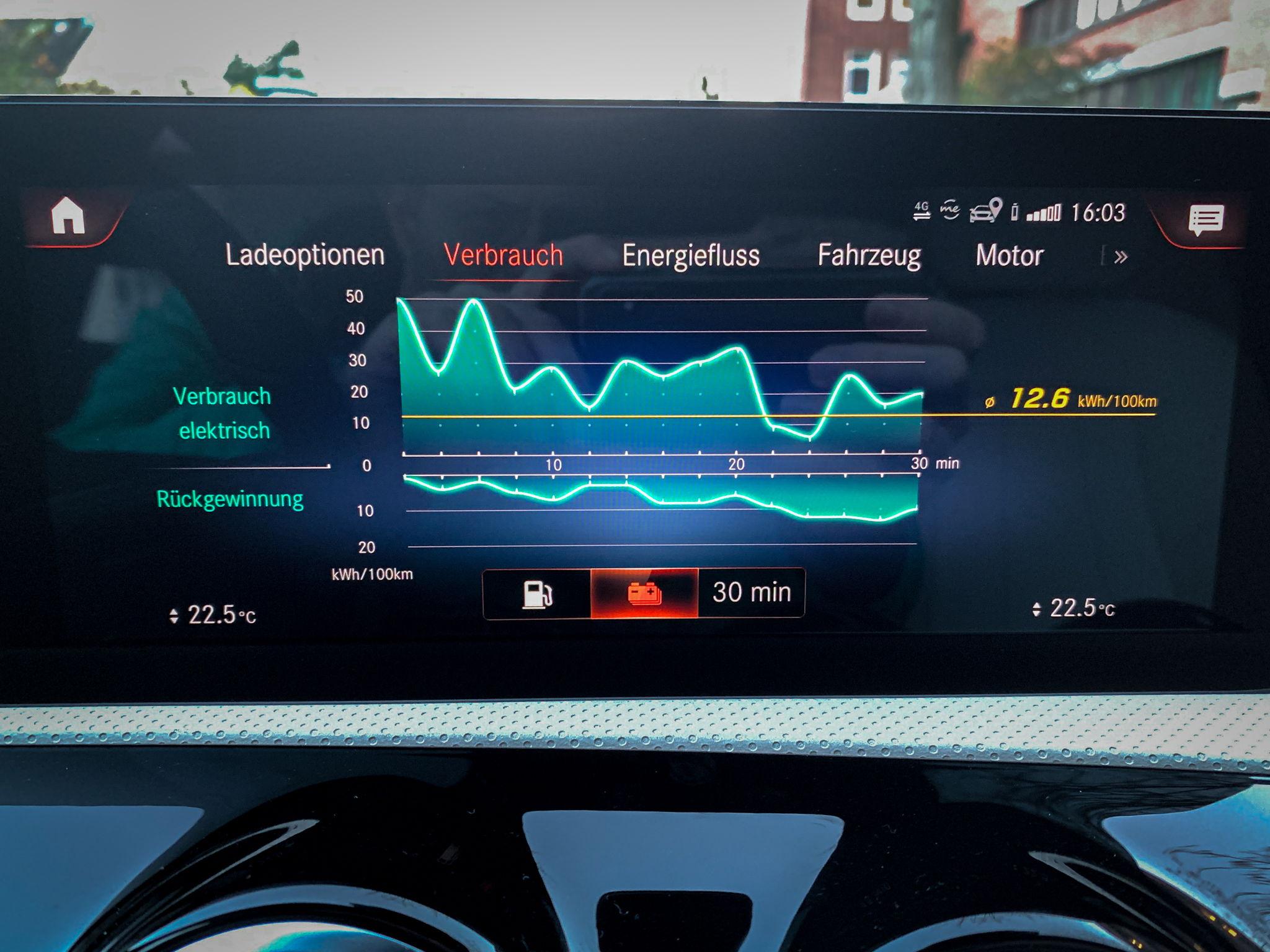 Fahrtest: CLA 250 e Coupé im Alltag und kalten Temperaturen