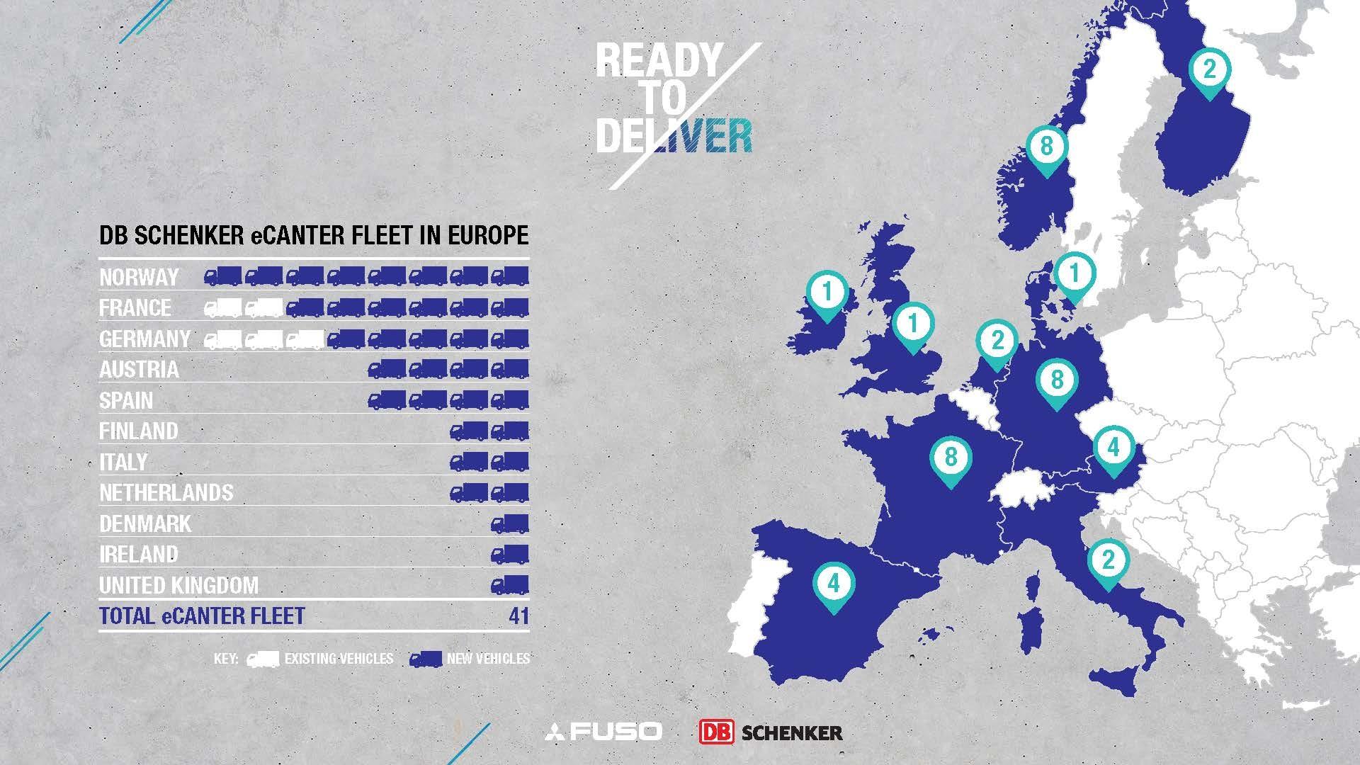 DB Schenker erweitert Elektro-Flotte um 36 neue Fuso e-Canter